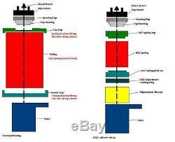 Citroen Saxo Gaz adjustable coilover conversion kit